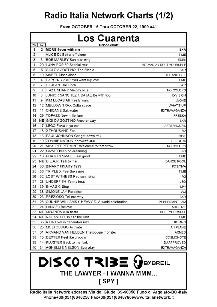 Italia Network's Charts from October 16 thru October 22 1999, #41