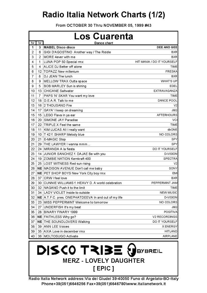 Italia Network's Charts from October 30 thru November 05 1999, #43