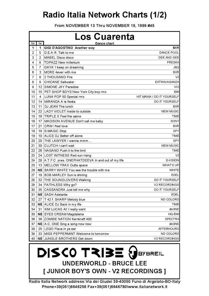 Italia Network's Charts from November 13 thru November 19 1999, #45