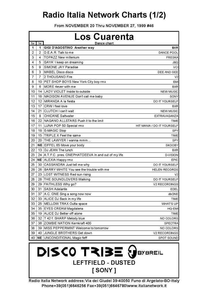 Italia Network's Charts from November 20 thru November 27 1999, #46