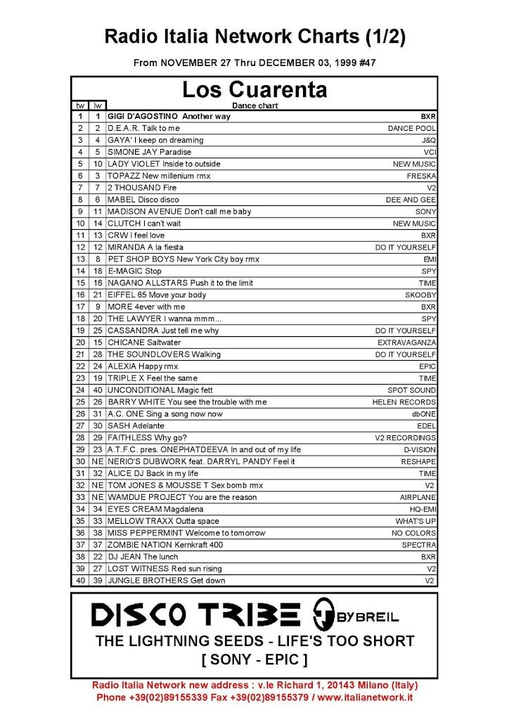Italia Network's Charts from November 27 thru December 03 1999, #47