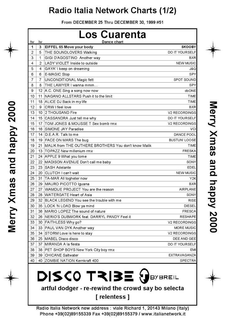Italia Network's Charts from December 25 thru December 30 1999, #51