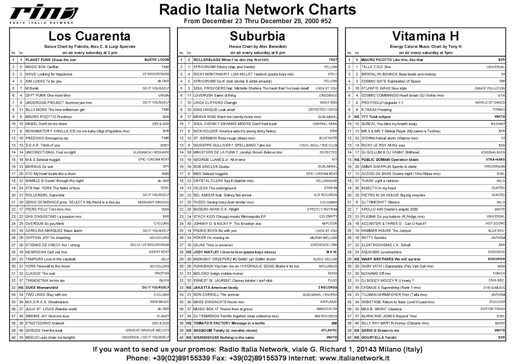Italia Network's Charts from December 23 thru December 29 2000, #52