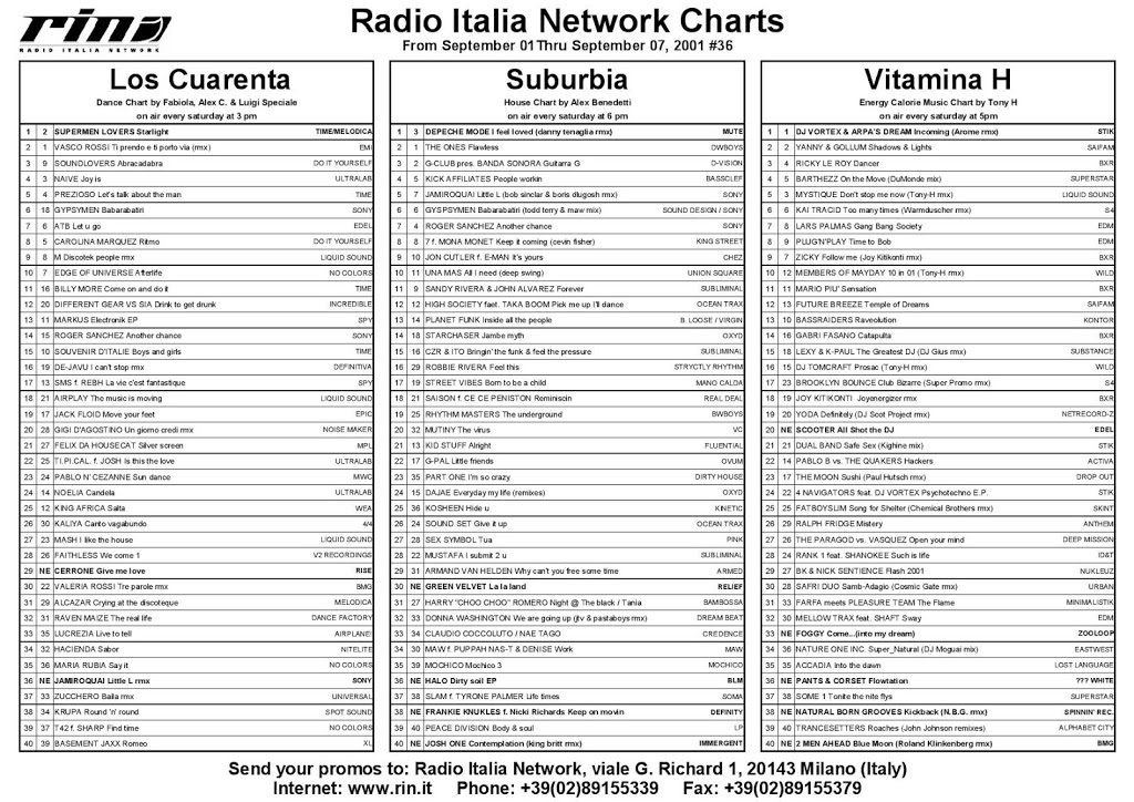 Italia Network's Charts from September 01 thru September 07 2001, #36