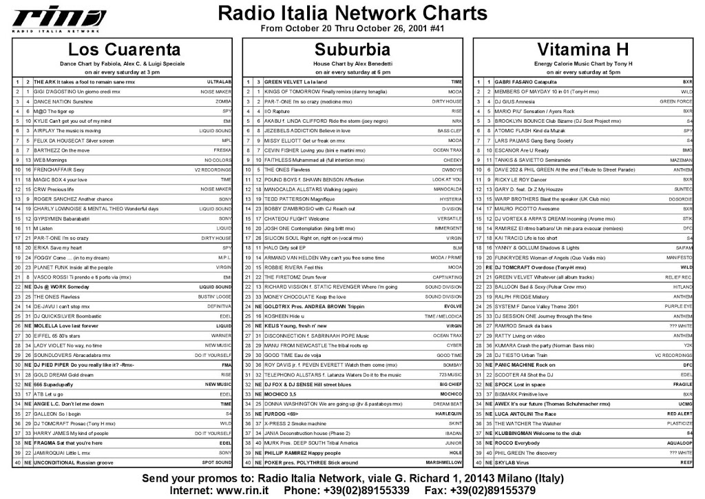 Italia Network's Charts from October 20 thru October 26 2001, #41